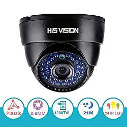 cheap surveillance camera image